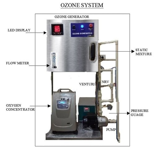 Mineral Water Plant - Bottle Filling Machine Manufacturer from Raipur