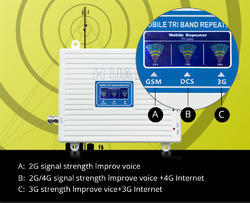 JIO Mobile Signal Booster Voice and Cellphone Network
