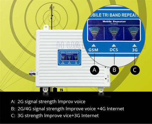Wireless Repeater - JIO Mobile Signal Booster Voice and Cellphone