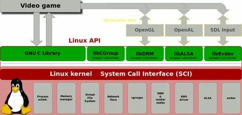 Pdf download] unix internals: a practical approach [read] full.