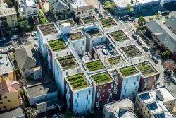 Rooftop Farming Waterproofing