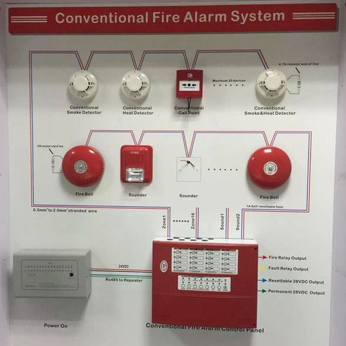 m s body conventional fire alarm system rs 750 running. Black Bedroom Furniture Sets. Home Design Ideas