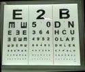 LED Chart Three Language
