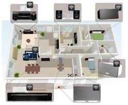 Smart Home 1 BHK Automation