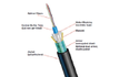Optical Fiber Cable 4 Core Steel