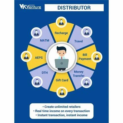 Vkv Services Money Transfer