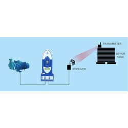 Wireless Water Level Controllers