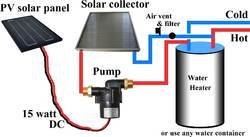 Solar Water Heating Pump