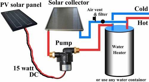 Solar Water Heating Pump, 100 W, Skyway Systems   ID