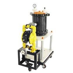 PFU 200 GF Duplex Cartridge Filtration System