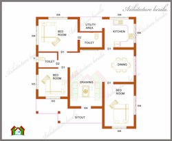 Plan Estimation And Approvals Service