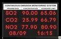 Rectangle Aluminum Pollution Parameter Display Board, Ip Rating: 65