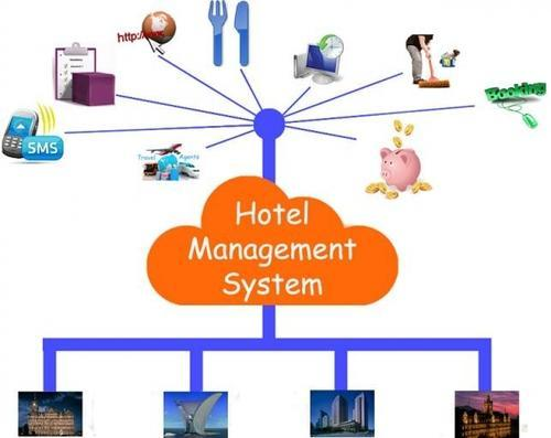Codefingers Hotel Management System  Rs 35000   Unit  Code Fingers Technology