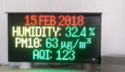 Ambient Air Quality Display