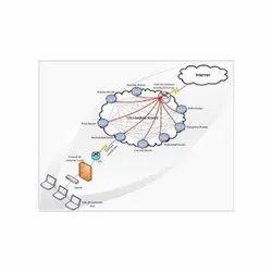 Airtel Internet Leased Line