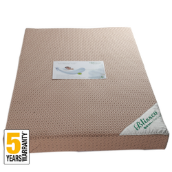 Blissco(Sleep Natural) Pearl Care Memory Foam Mattress