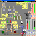 HMI Programming Services