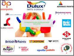 Duco Painting Services