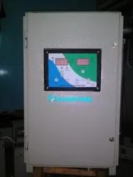 Single Phase Servo Controlled Voltage Stabilizers