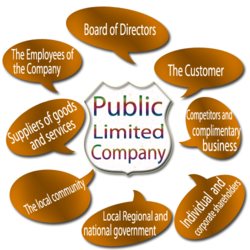 Partnership Individual Consultant Public Limited Company Registration, Pan India