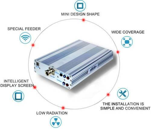 2g Dual Band Mobile Signal Booster