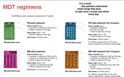 Leprosy Kit MB Adult Rifampicin , Clofazimine & Dapsone Tablets