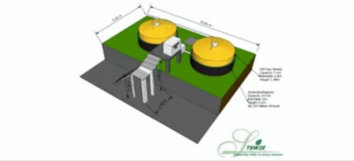 Biogas Plant | Team Sustain Limited | Service Provider in