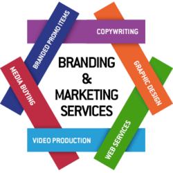 Branding Services and Consultancy