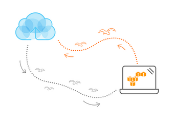 CloudTern, Hyderabad - Service Provider of AWS Migration