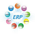 Erp Software Packages, Offices And Hospitals