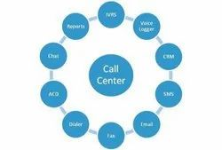 Lifetime English & Hindi Call Center Setup Services, in Pan India