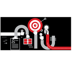 Strategy Execution Services