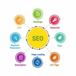 Online Off Page SEO Link Building Service
