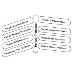 Punjabi Translator