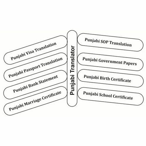 Indian Language Translation Service - Assamese Translation