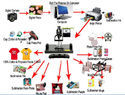 Mug & T-Shirt Printing Machine