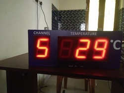 Big Size Temperature Scanner