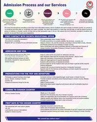 Admission Process And  Service