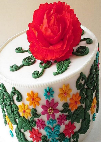Magnificent Wanors Round Rose Floral Cake For Birthday Parties Packaging Funny Birthday Cards Online Hetedamsfinfo