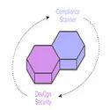 Security Configuration Management