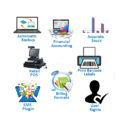 Business ERP Software