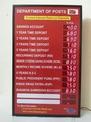 MODEL:DTS/IDB-PO01,Interest Rate Display Board