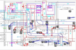 HVAC Design Service