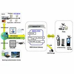 Industrial M2M Cellular Gateway Solutions