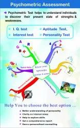 Aptitude And IQ Test For Students