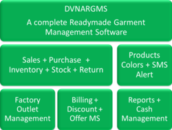 Readymade Garment Management Software