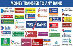 Book my forex money transfer to india