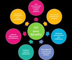 ISO 9001:2015 Certification by Accredium