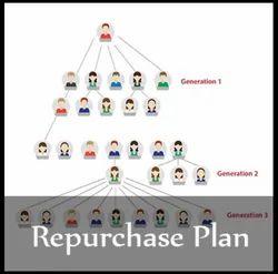 Repurchage Plan Services