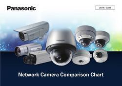 Samsung Panasonic CCTV